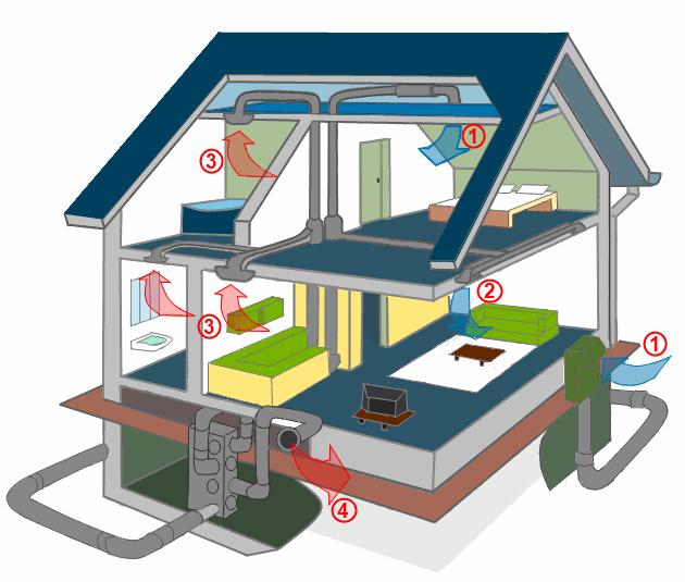 энергоэффективный дом в Подмосковье
